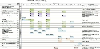 Calendário de Vacinação da Criança (2013)